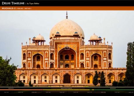 Delhi Timeline | by Tapan Babbar